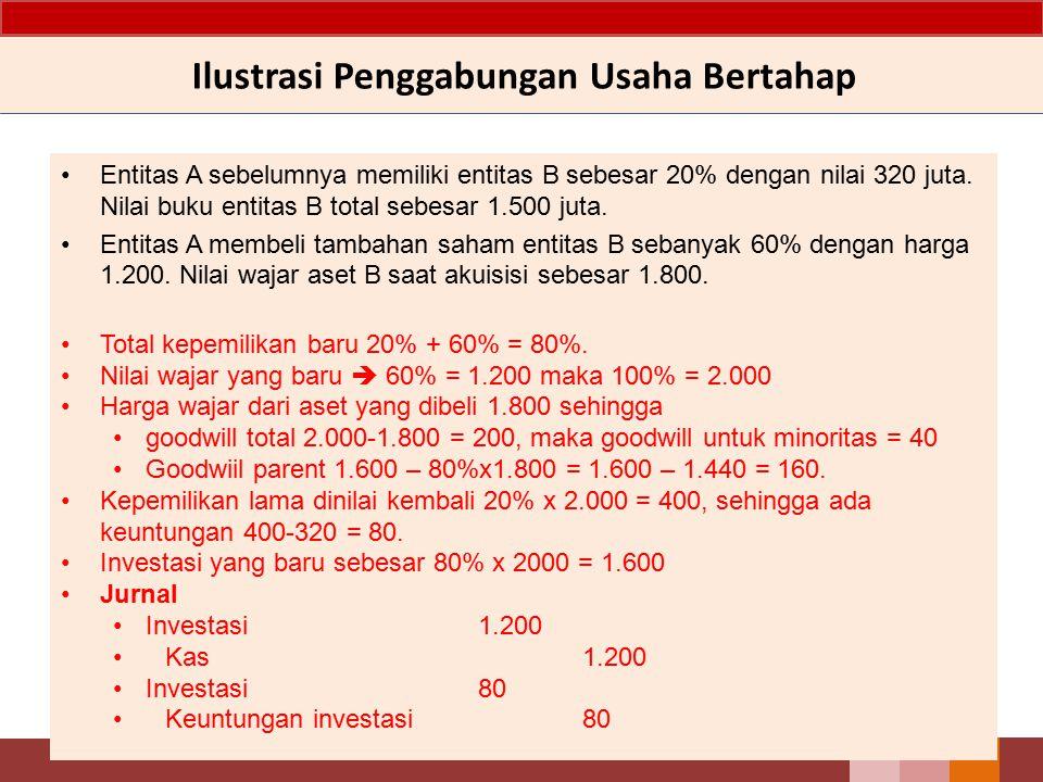 Ilustrasi Penggabungan Usaha Bertahap Entitas A sebelumnya memiliki entitas B sebesar 20% dengan nilai 320 juta. Nilai buku entitas B total sebesar 1.