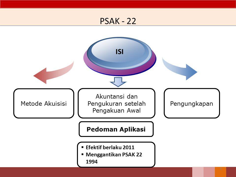 PSAK - 22 Akuntansi dan Pengukuran setelah Pengakuan Awal ISI 5  Efektif berlaku 2011  Menggantikan PSAK 22 1994 Metode Akuisisi Pengungkapan Pedoma