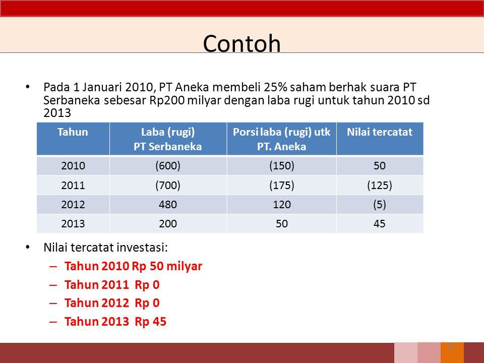 Contoh Pada 1 Januari 2010, PT Aneka membeli 25% saham berhak suara PT Serbaneka sebesar Rp200 milyar dengan laba rugi untuk tahun 2010 sd 2013 Nilai