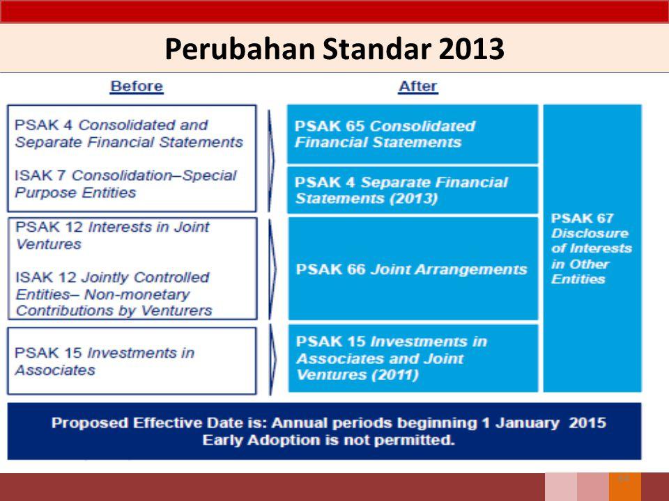 Perubahan Standar 2013 64