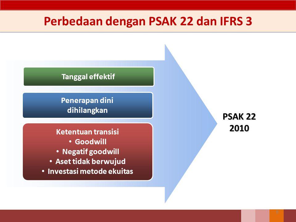 Perbedaan dengan PSAK 22 dan IFRS 3 Penerapan dini dihilangkan Ketentuan transisi Goodwill Negatif goodwill Aset tidak berwujud Investasi metode ekuit