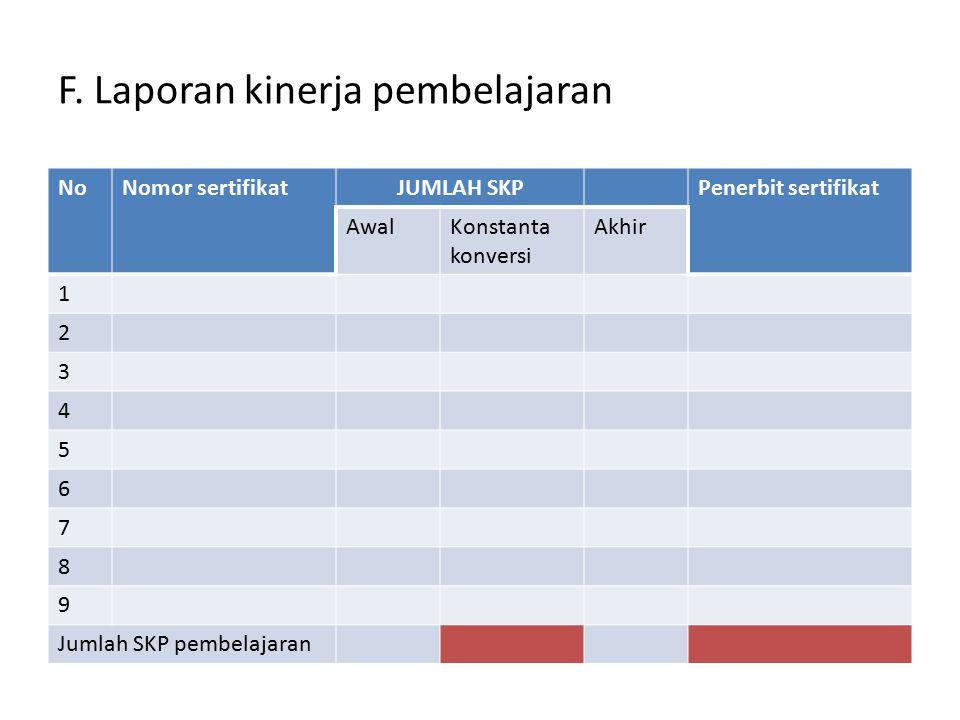 F. Laporan kinerja pembelajaran NoNomor sertifikatJUMLAH SKPPenerbit sertifikat AwalKonstanta konversi Akhir 1 2 3 4 5 6 7 8 9 Jumlah SKP pembelajaran