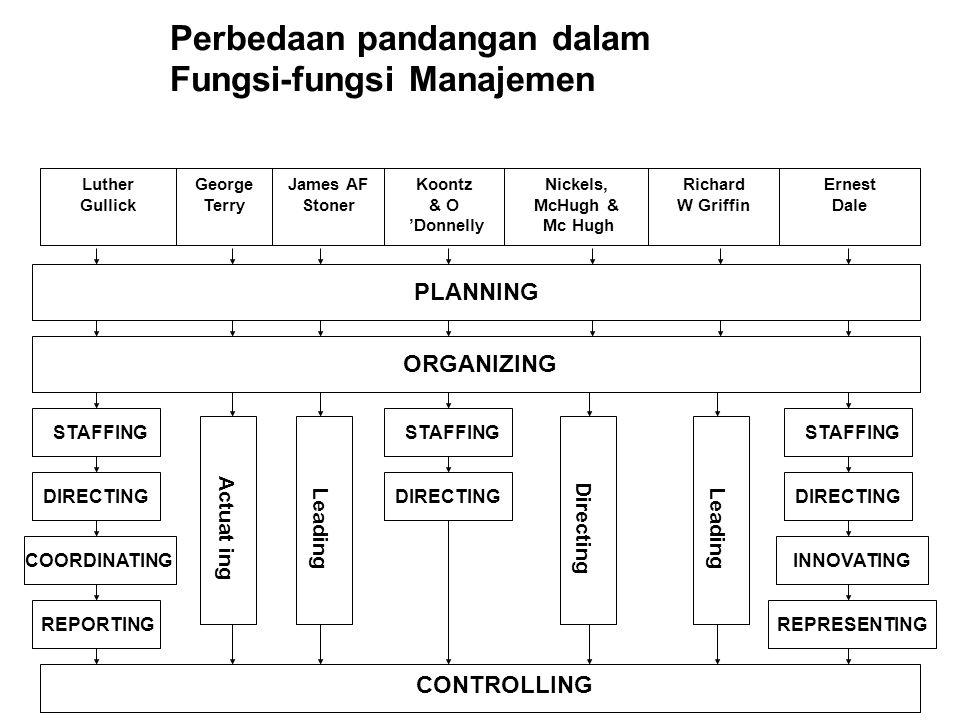 Pengertian Perencanaan Perencanaan atau Planning adalah sebuah proses yang dimulai dari penetapan tujuan organisasi, menentukan strategi untuk pencapaian tujuan organisasi tersebut secara menyeluruh, serta merumuskan sistem perencanaan yang menyeluruh untuk mengintegrasikan dan mengkordinasikan seluruh pekerjaan organisasi hingga tercapainya tujuan organisasi (Robbins dan Coulter,2002) Perencanaan dapat dilihat dari 3 hal, yaitu proses, fungsi manajemen, dan pengambilan keputusan.