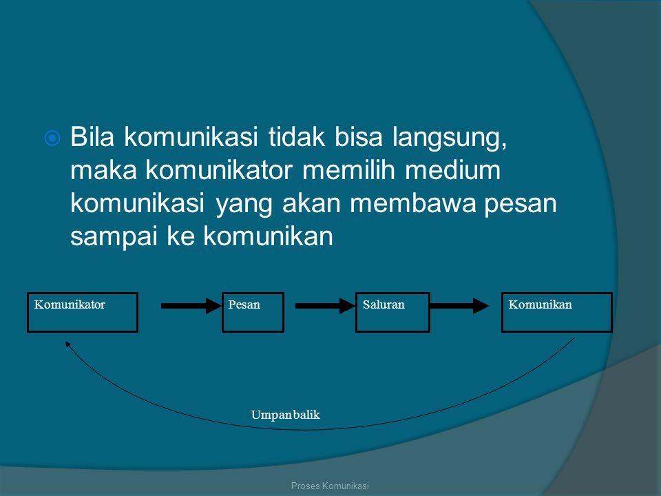  Bila komunikasi tidak bisa langsung, maka komunikator memilih medium komunikasi yang akan membawa pesan sampai ke komunikan Proses Komunikasi Komuni