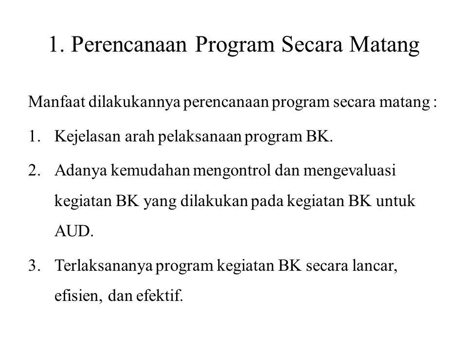 1. Perencanaan Program Secara Matang Manfaat dilakukannya perencanaan program secara matang : 1.Kejelasan arah pelaksanaan program BK. 2.Adanya kemuda