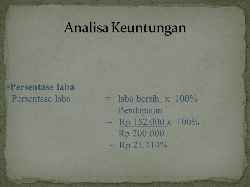 Terjual (700 @ Rp 1.000) = Rp 700.000 x 100% Total biaya variabel = Rp 25.000 = 3.03% Total pendapatan marginal = Rp 675.000 = 96.96% Total biaya/moda