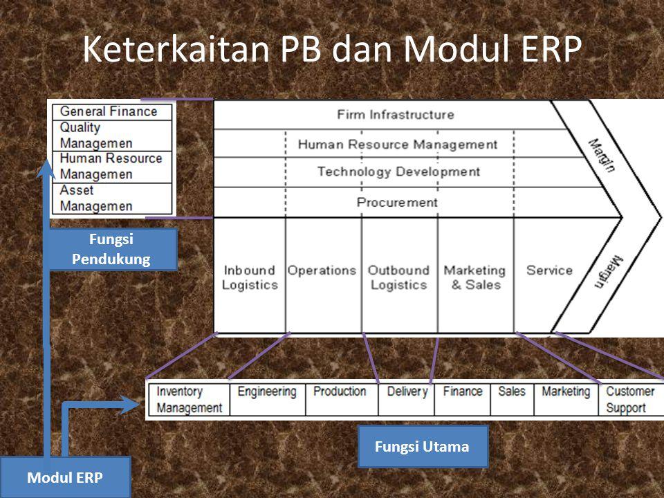 Keterkaitan PB dan Modul ERP Fungsi Pendukung Fungsi Utama Modul ERP