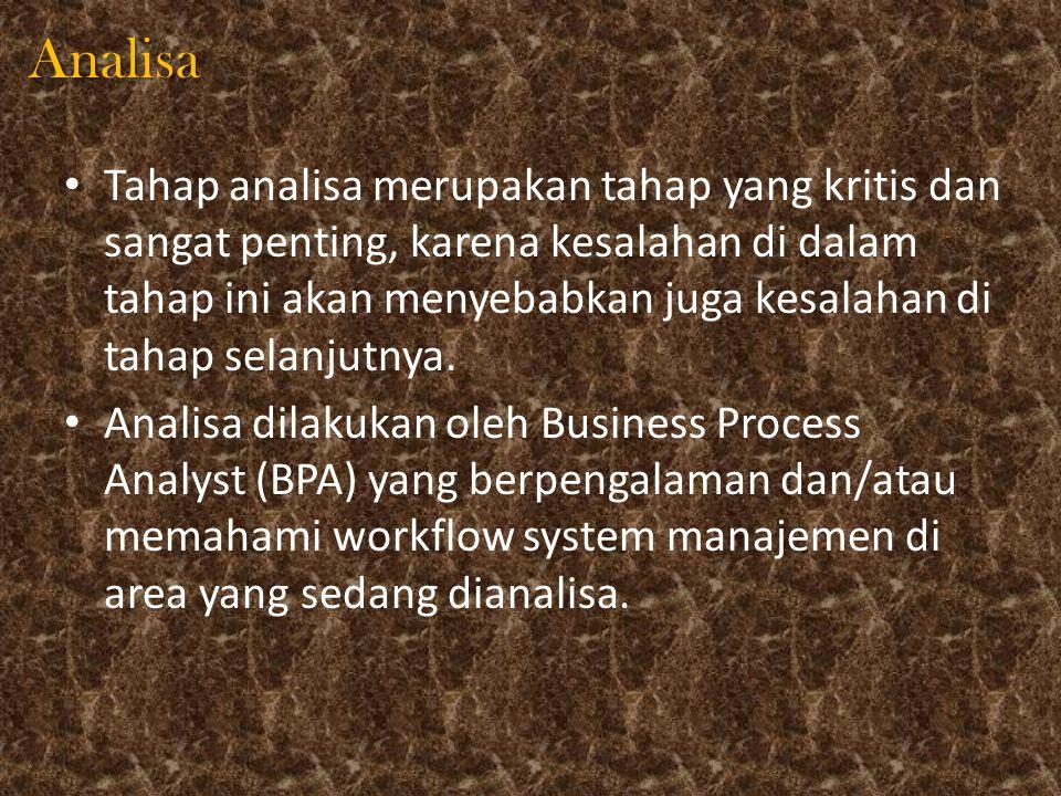 1.3.Investment Management – Mendukung proses investasi mulai dari erencanaan hingga investasi.