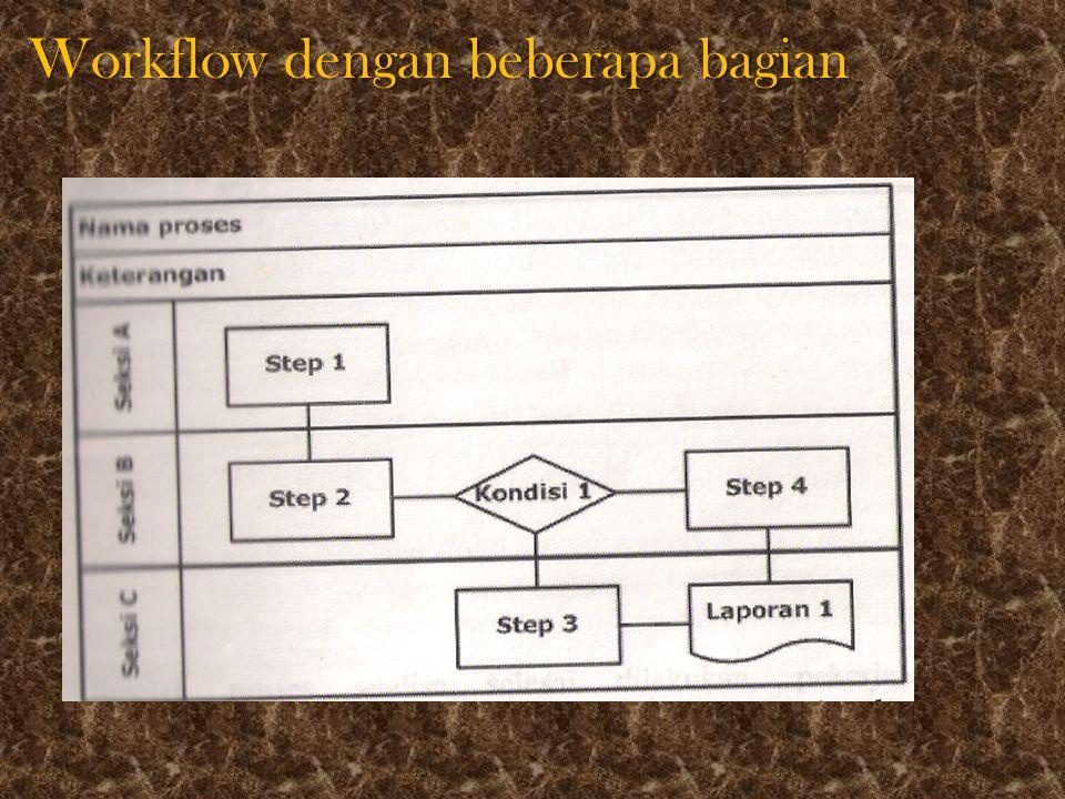 Modul-modul Pada Paket ERP 1.