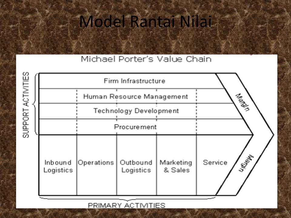 Modul-modul Pada Paket ERP Investmen management (Planning, Budget, Control) Treasury (Cash Management, Treasury Management) Enterprise Controlling (EIS, Busines Plan and Budget, Profit Center Cost)