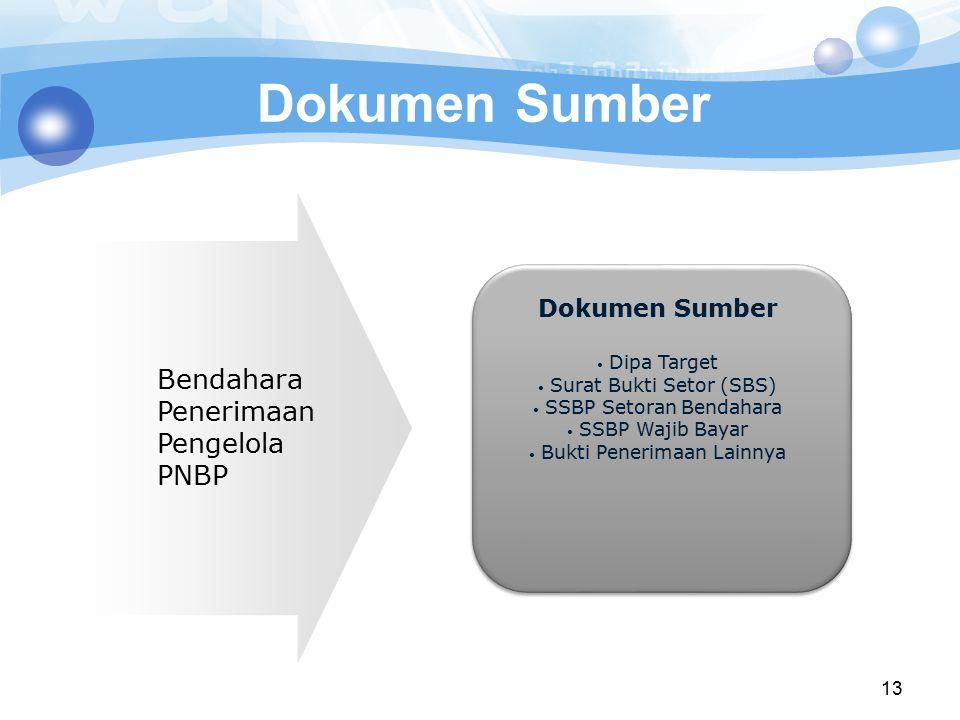 Dokumen Sumber Bendahara Penerimaan Pengelola PNBP Dokumen Sumber Dipa Target Surat Bukti Setor (SBS) SSBP Setoran Bendahara SSBP Wajib Bayar Bukti Pe