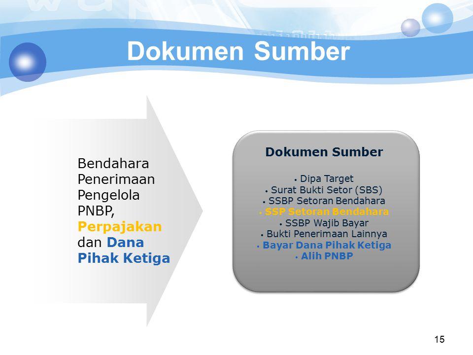 Dokumen Sumber Bendahara Penerimaan Pengelola PNBP, Perpajakan dan Dana Pihak Ketiga Dokumen Sumber Dipa Target Surat Bukti Setor (SBS) SSBP Setoran B