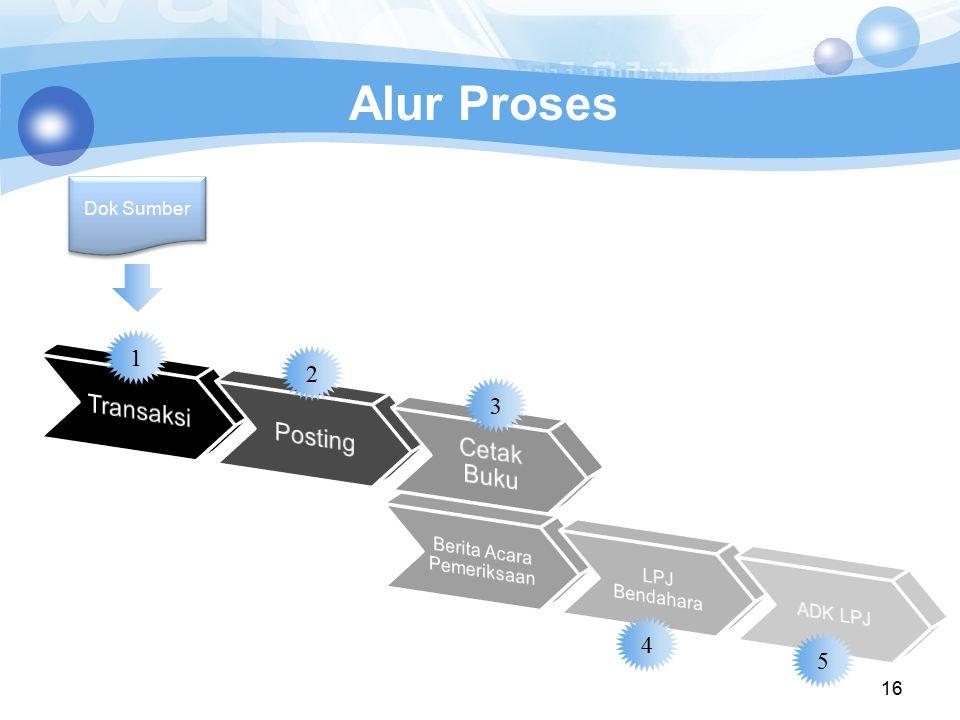 Alur Proses 1 2 3 4 5 Dok Sumber 16