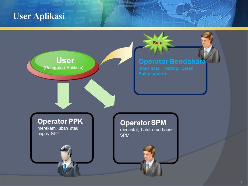 User Aplikasi Operator PPK merekam, ubah atau hapus SPP User (Pengguna Aplikasi) Operator SPM mencatat, batal atau hapus SPM Operator Bendahara Input