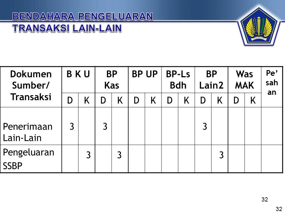 Dokumen Sumber/ Transaksi B K UBP Kas BP UPBP-Ls Bdh BP Lain2 Was MAK Pe' sah an DKDKDKDKDKDK Penerimaan Lain-Lain Pengeluaran SSBP 32 333 333