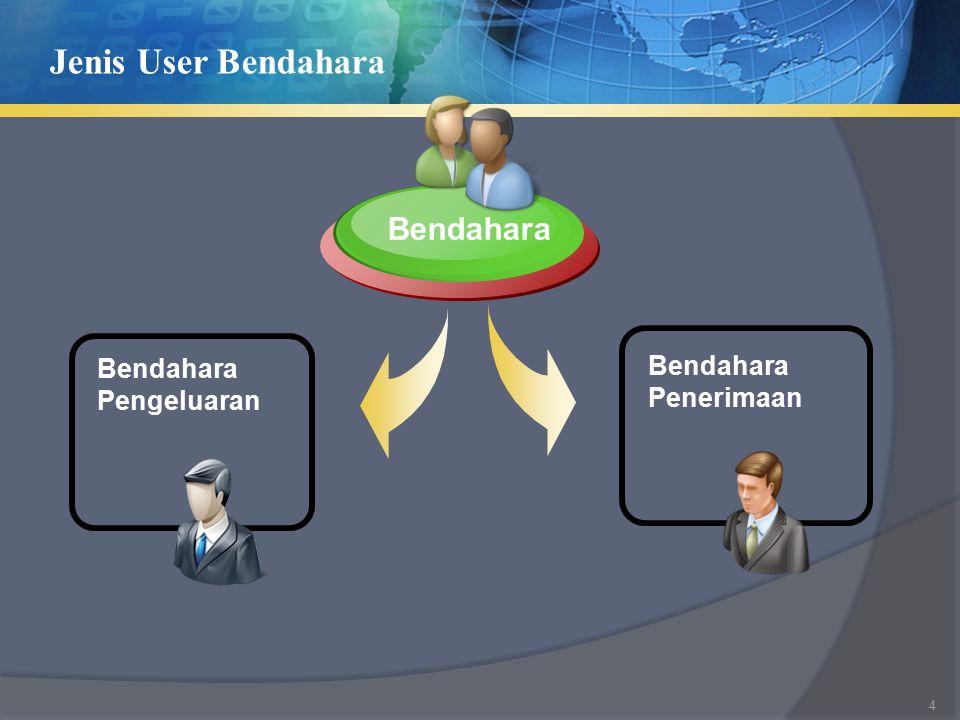 Jenis User Bendahara Bendahara Pengeluaran Bendahara Bendahara Penerimaan 4