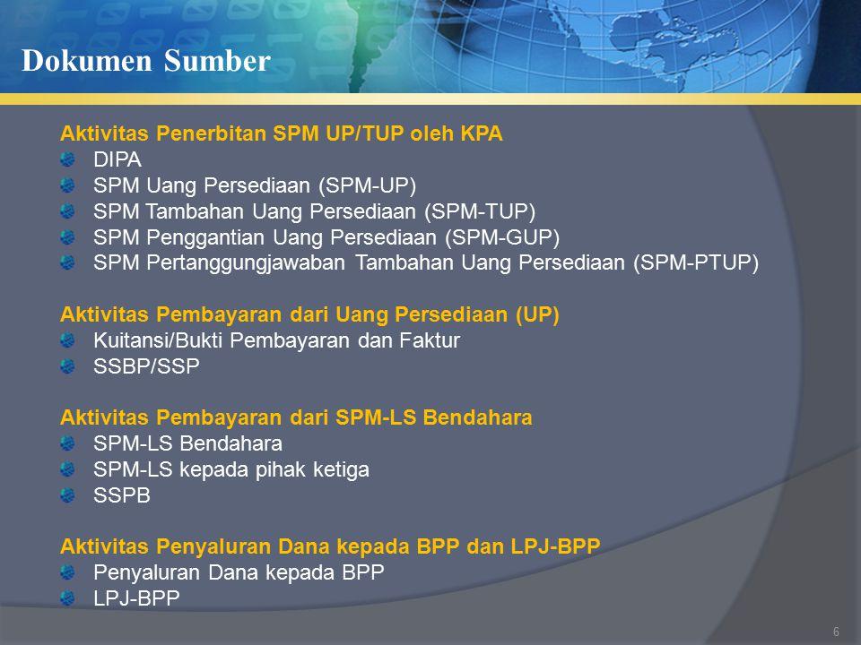 Dokumen Sumber Aktivitas Penerbitan SPM UP/TUP oleh KPA DIPA SPM Uang Persediaan (SPM-UP) SPM Tambahan Uang Persediaan (SPM-TUP) SPM Penggantian Uang