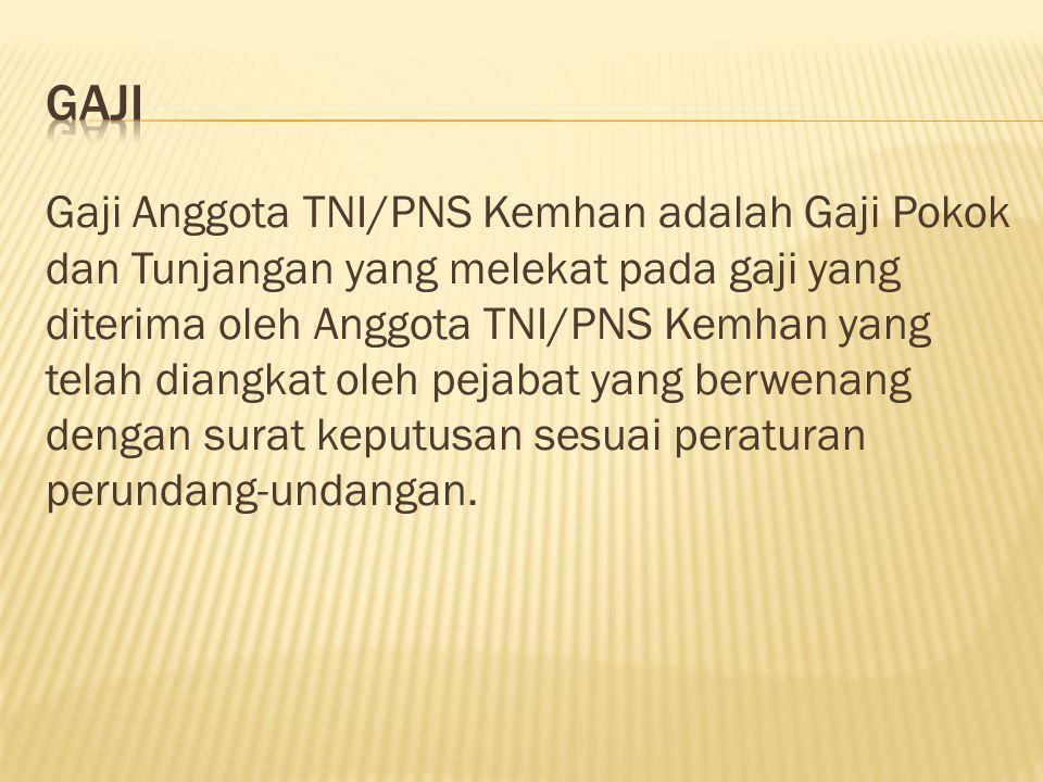 Gaji Anggota TNI/PNS Kemhan adalah Gaji Pokok dan Tunjangan yang melekat pada gaji yang diterima oleh Anggota TNI/PNS Kemhan yang telah diangkat oleh pejabat yang berwenang dengan surat keputusan sesuai peraturan perundang-undangan.