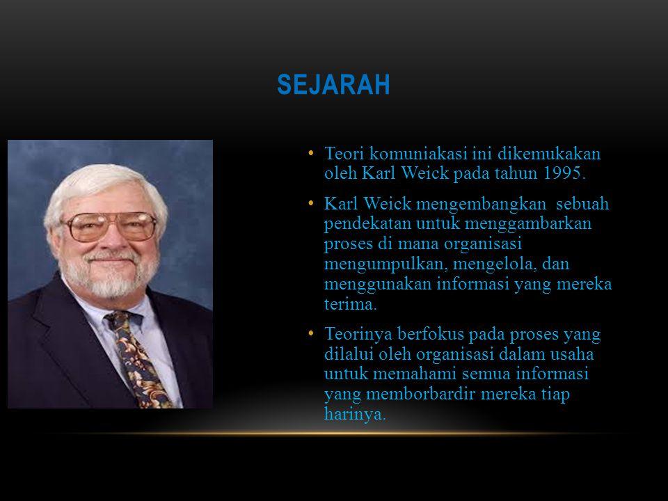 Teori komuniakasi ini dikemukakan oleh Karl Weick pada tahun 1995. Karl Weick mengembangkan sebuah pendekatan untuk menggambarkan proses di mana organ