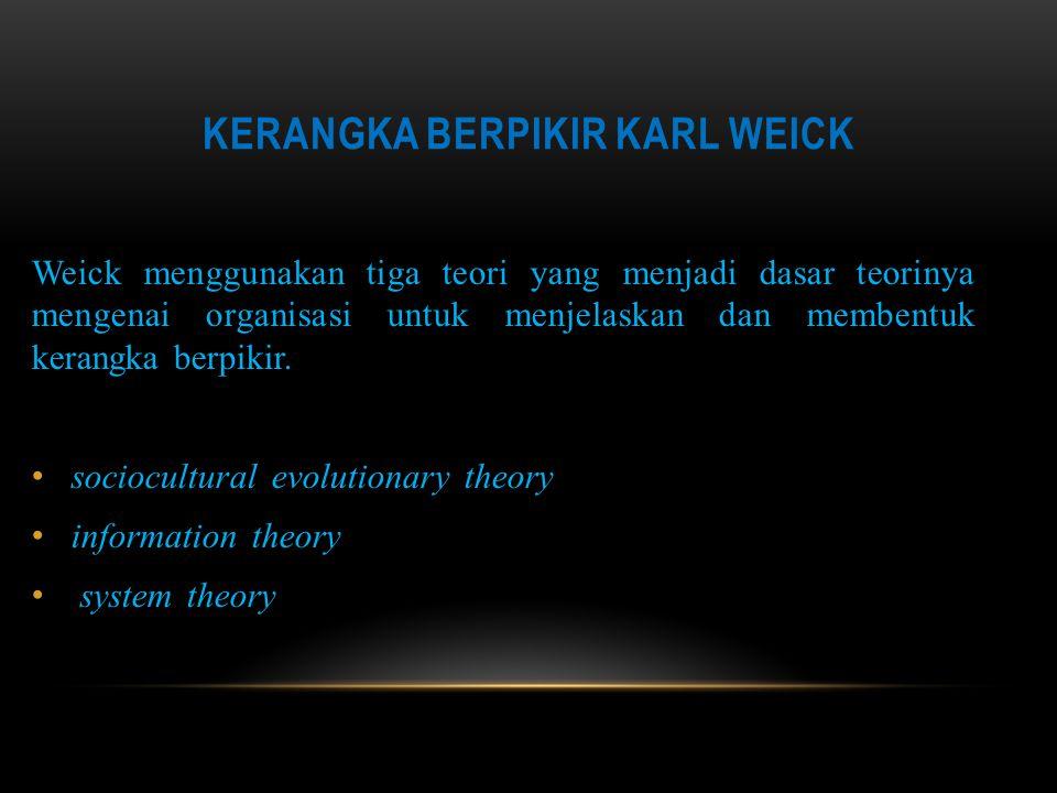 KERANGKA BERPIKIR KARL WEICK Weick menggunakan tiga teori yang menjadi dasar teorinya mengenai organisasi untuk menjelaskan dan membentuk kerangka ber