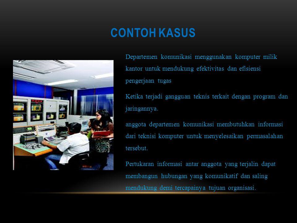 CONTOH KASUS Departemen komunikasi menggunakan komputer milik kantor untuk mendukung efektivitas dan efisiensi pengerjaan tugas Ketika terjadi ganggua