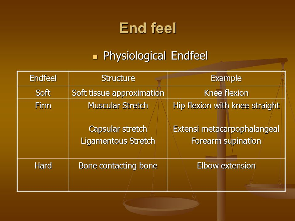 End feel Physiological Endfeel Physiological Endfeel EndfeelStructureExample Soft Soft tissue approximation Knee flexion Firm Muscular Stretch Capsula