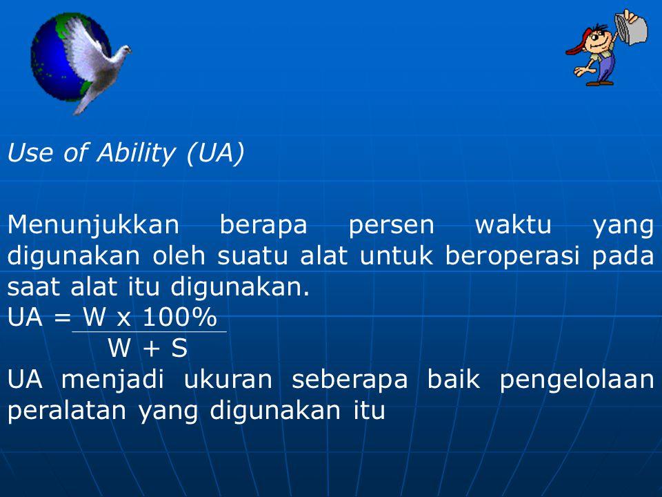 Use of Ability (UA) Menunjukkan berapa persen waktu yang digunakan oleh suatu alat untuk beroperasi pada saat alat itu digunakan. UA = W x 100% W + S
