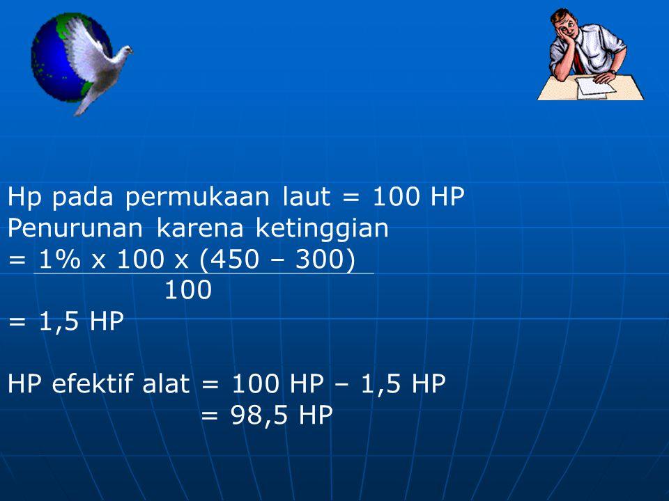 Hp pada permukaan laut = 100 HP Penurunan karena ketinggian = 1% x 100 x (450 – 300) 100 = 1,5 HP HP efektif alat = 100 HP – 1,5 HP = 98,5 HP