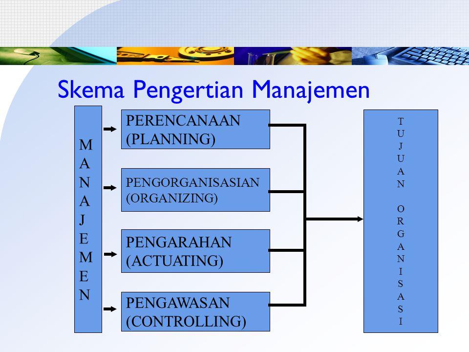 1. PENDAHULUAN Pengertian Manajemen Manajemen merupakan proses perencanaan (Planning), pengorganisasian (Organizing), pengarahan (Actuating) dan penga