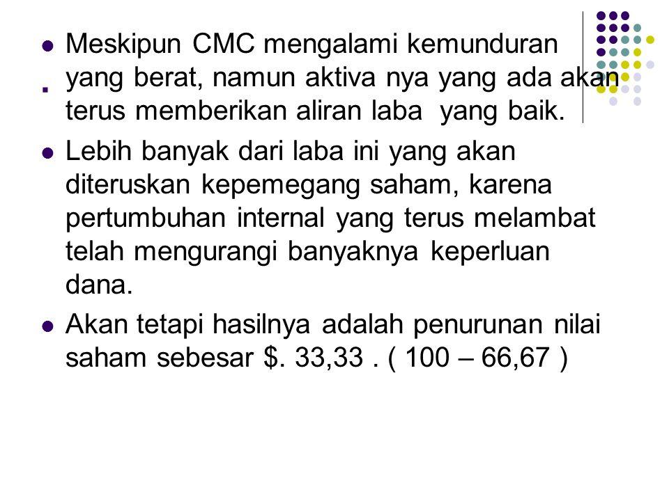 . Meskipun CMC mengalami kemunduran yang berat, namun aktiva nya yang ada akan terus memberikan aliran laba yang baik. Lebih banyak dari laba ini yang