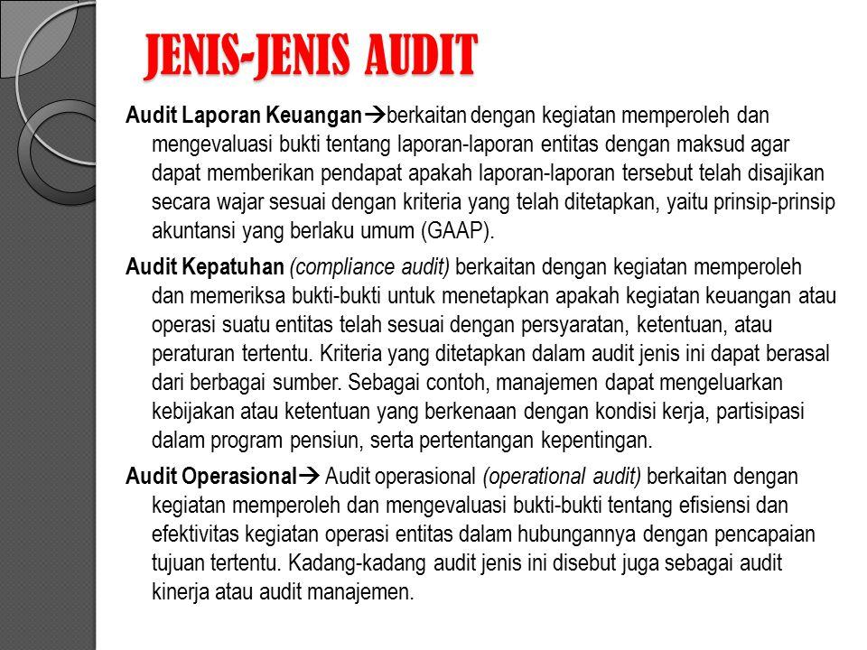 tugas Setelah melaksanakan suatu audit, auditor menetapkan bahwa : 1.