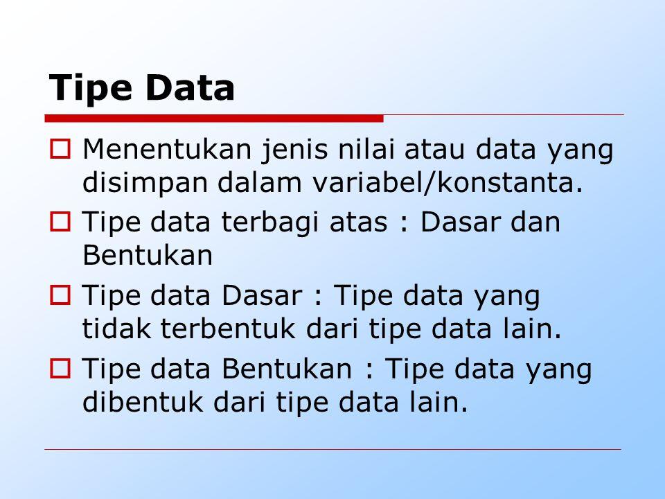 Tipe Data  Menentukan jenis nilai atau data yang disimpan dalam variabel/konstanta.  Tipe data terbagi atas : Dasar dan Bentukan  Tipe data Dasar :