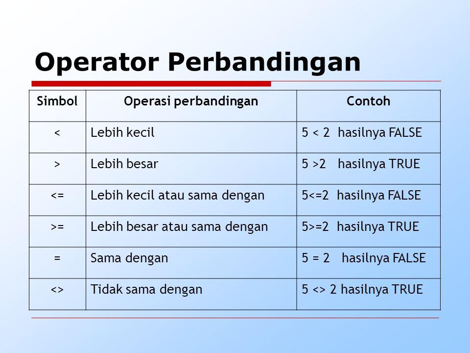 Operator Perbandingan SimbolOperasi perbandinganContoh <Lebih kecil5 < 2 hasilnya FALSE >Lebih besar5 >2 hasilnya TRUE <=Lebih kecil atau sama dengan5
