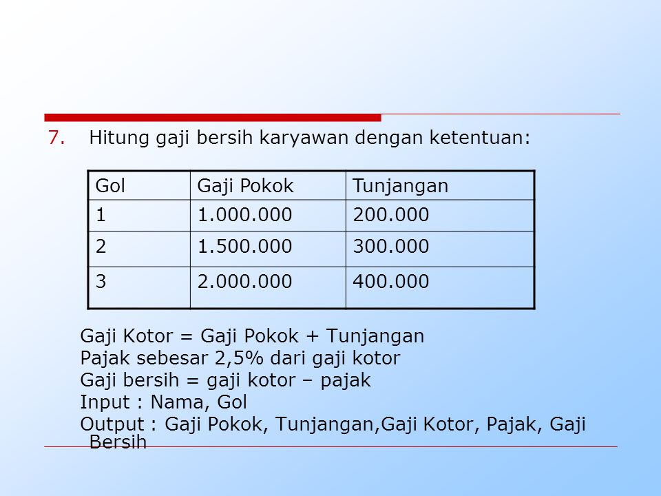 7.Hitung gaji bersih karyawan dengan ketentuan: Gaji Kotor = Gaji Pokok + Tunjangan Pajak sebesar 2,5% dari gaji kotor Gaji bersih = gaji kotor – pajak Input : Nama, Gol Output : Gaji Pokok, Tunjangan,Gaji Kotor, Pajak, Gaji Bersih GolGaji PokokTunjangan 11.000.000200.000 21.500.000300.000 32.000.000400.000
