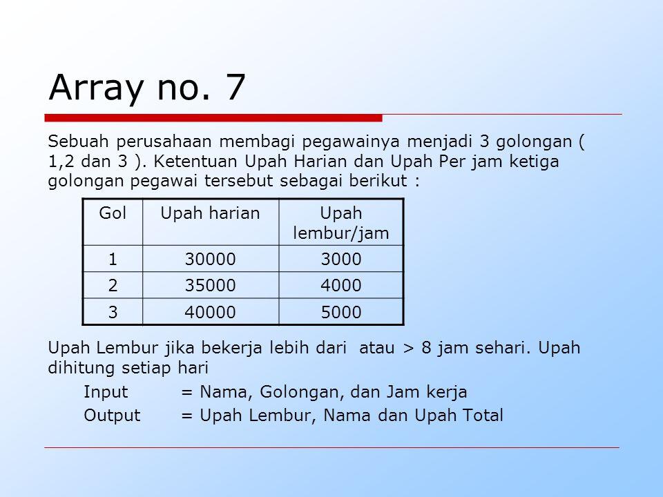 Array no. 7 Sebuah perusahaan membagi pegawainya menjadi 3 golongan ( 1,2 dan 3 ). Ketentuan Upah Harian dan Upah Per jam ketiga golongan pegawai ters