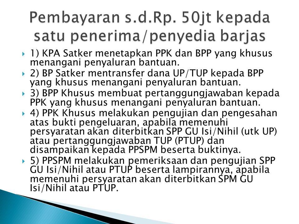  1) KPA Satker menetapkan PPK dan BPP yang khusus menangani penyaluran bantuan.  2) BP Satker mentransfer dana UP/TUP kepada BPP yang khusus menanga