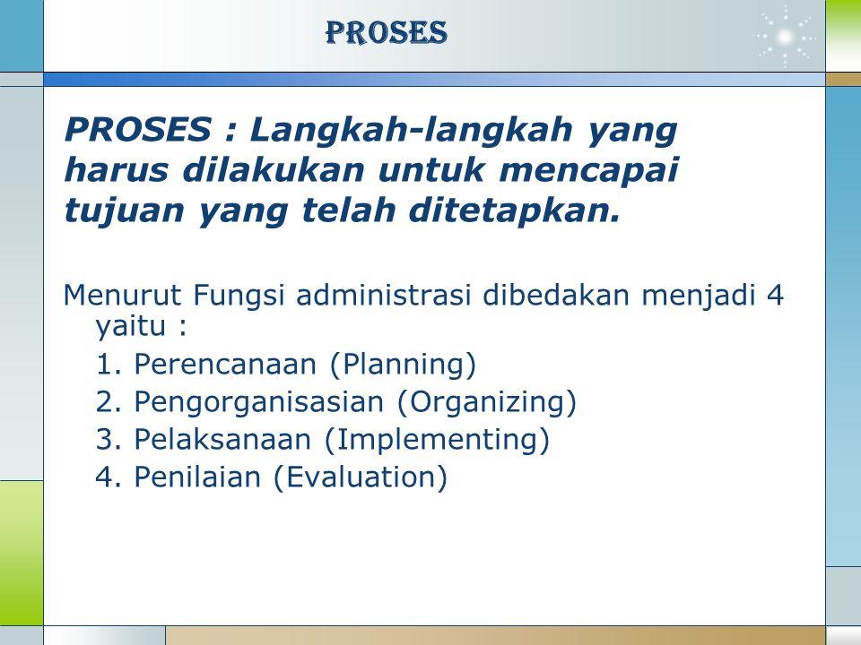 PROSES : Langkah-langkah yang harus dilakukan untuk mencapai tujuan yang telah ditetapkan. Menurut Fungsi administrasi dibedakan menjadi 4 yaitu : 1.