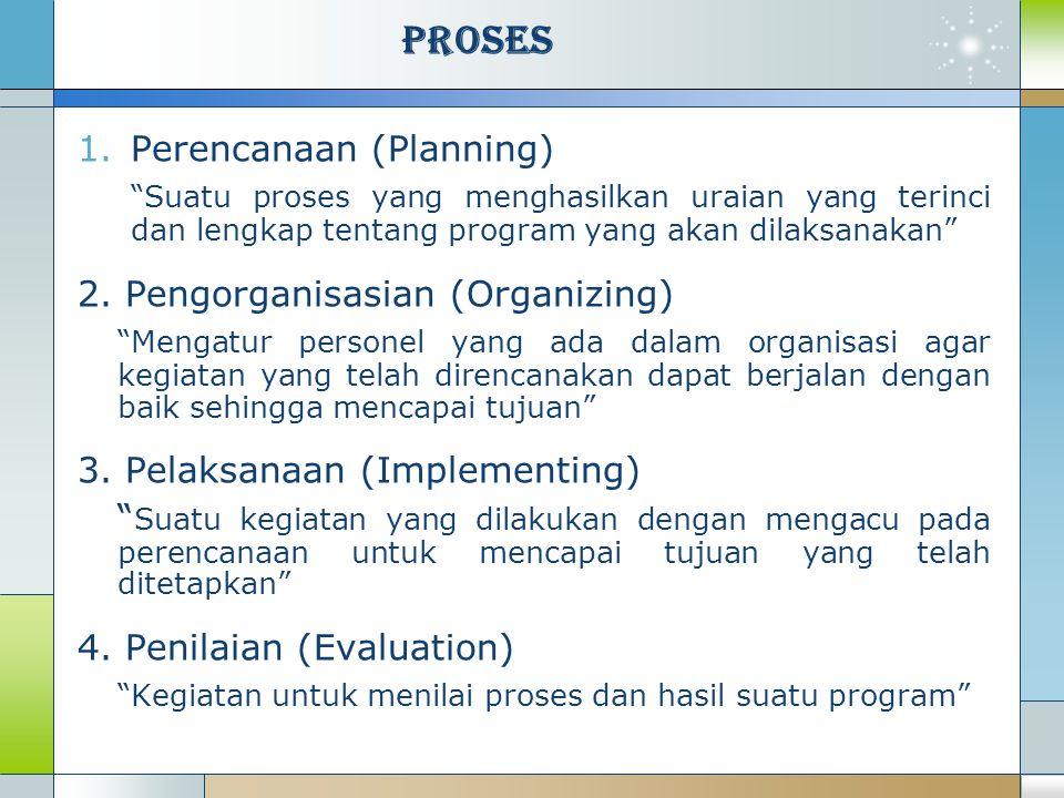 """1.Perencanaan (Planning) """"Suatu proses yang menghasilkan uraian yang terinci dan lengkap tentang program yang akan dilaksanakan"""" 2. Pengorganisasian ("""
