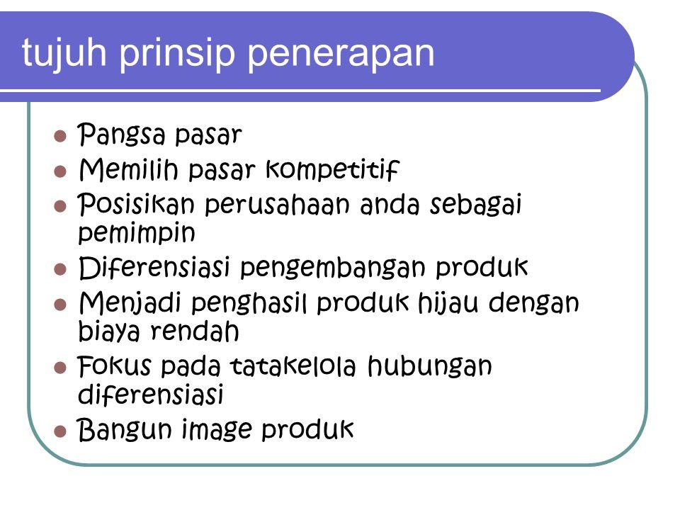 tujuh prinsip penerapan Pangsa pasar Memilih pasar kompetitif Posisikan perusahaan anda sebagai pemimpin Diferensiasi pengembangan produk Menjadi peng