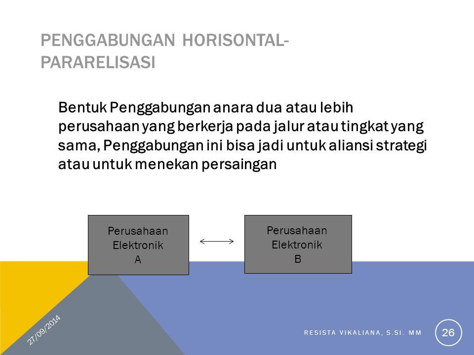 PENGGABUNGAN HORISONTAL- PARARELISASI Bentuk Penggabungan anara dua atau lebih perusahaan yang berkerja pada jalur atau tingkat yang sama, Penggabunga