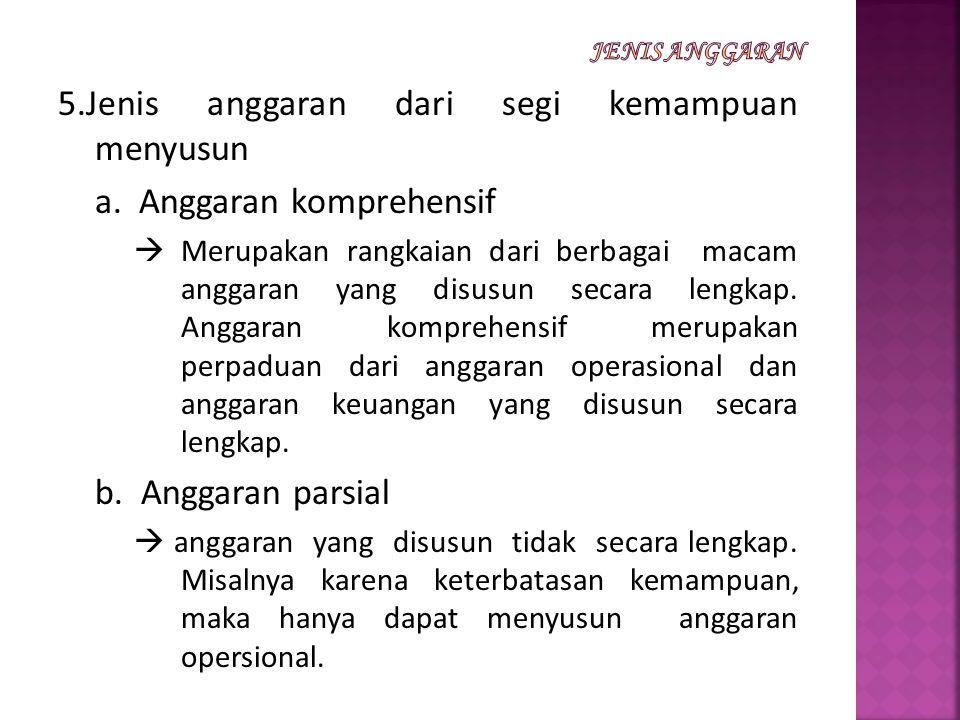 6.Jenis anggaran dari segi fungsi a.
