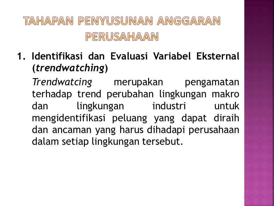 1. Identifikasi dan Evaluasi Variabel Eksternal (trendwatching) Trendwatcing merupakan pengamatan terhadap trend perubahan lingkungan makro dan lingku