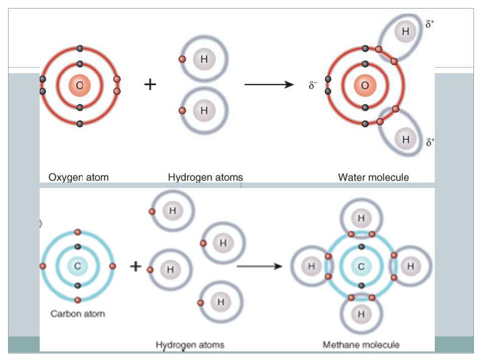 - Ikatan rangkap dua atau rangkap tiga antara dua atom - Dua atom mempunyai 4 dan 6 elektron yang digunakan bersama - H H....
