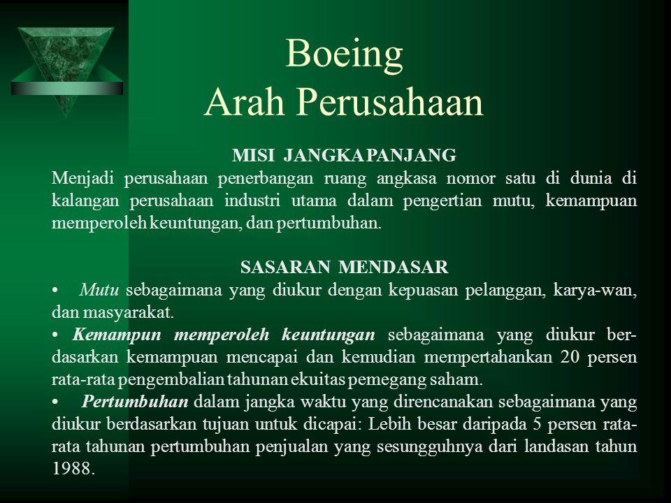 Boeing Arah Perusahaan MISI JANGKA PANJANG Menjadi perusahaan penerbangan ruang angkasa nomor satu di dunia di kalangan perusahaan industri utama dala