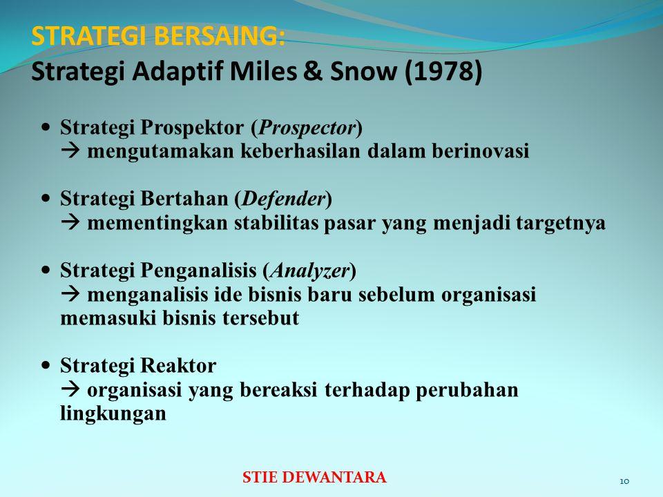 STRATEGI BERSAING: Strategi Adaptif Miles & Snow (1978) Strategi Prospektor (Prospector)  mengutamakan keberhasilan dalam berinovasi Strategi Bertahan (Defender)  mementingkan stabilitas pasar yang menjadi targetnya Strategi Penganalisis (Analyzer)  menganalisis ide bisnis baru sebelum organisasi memasuki bisnis tersebut Strategi Reaktor  organisasi yang bereaksi terhadap perubahan lingkungan 10 STIE DEWANTARA