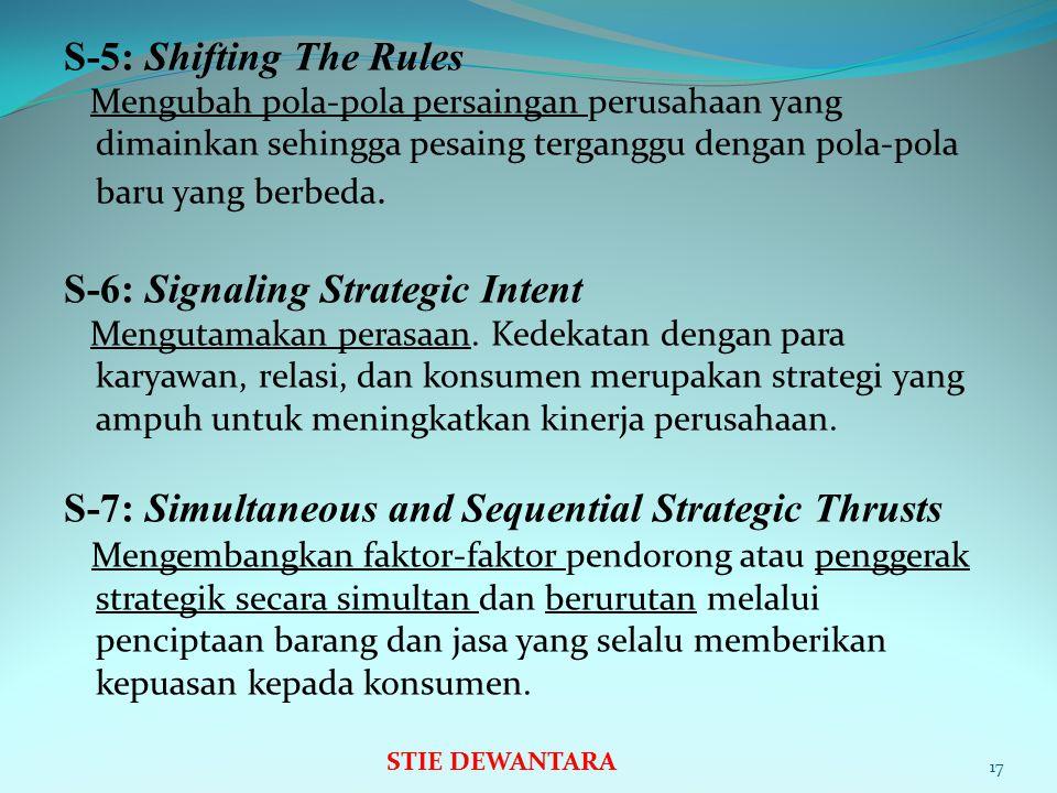 S-5: Shifting The Rules Mengubah pola-pola persaingan perusahaan yang dimainkan sehingga pesaing terganggu dengan pola-pola baru yang berbeda.