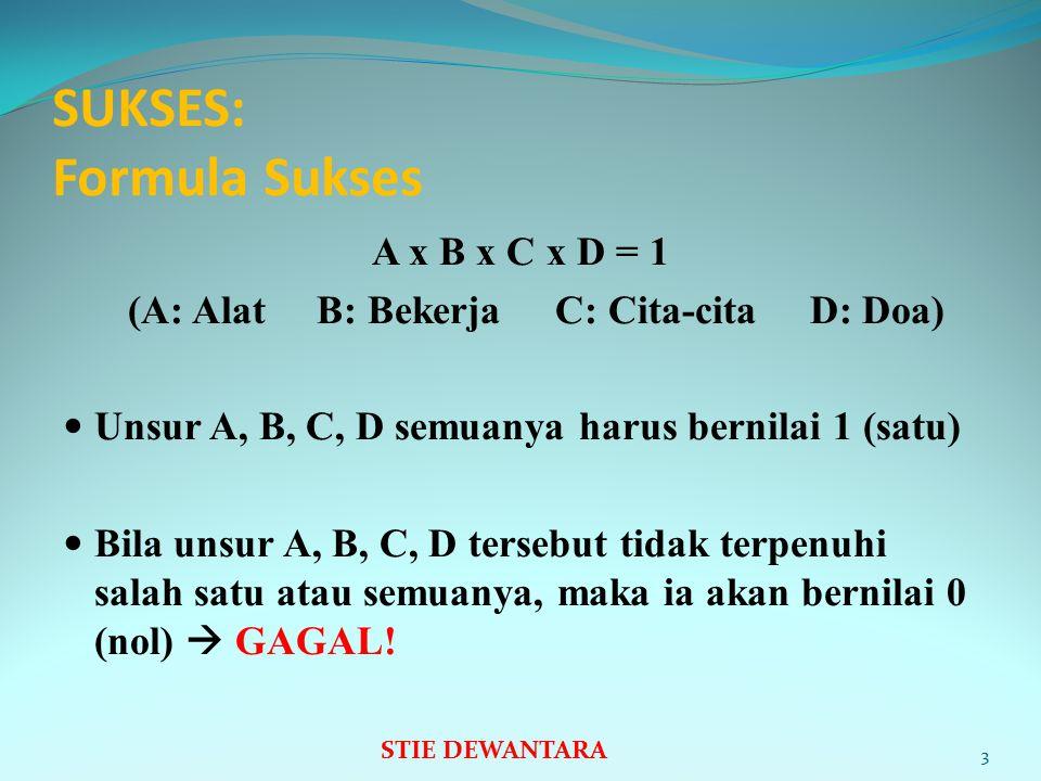 SUKSES: Formula Sukses A x B x C x D = 1 (A: Alat B: Bekerja C: Cita-cita D: Doa) Unsur A, B, C, D semuanya harus bernilai 1 (satu) Bila unsur A, B, C, D tersebut tidak terpenuhi salah satu atau semuanya, maka ia akan bernilai 0 (nol)  GAGAL.