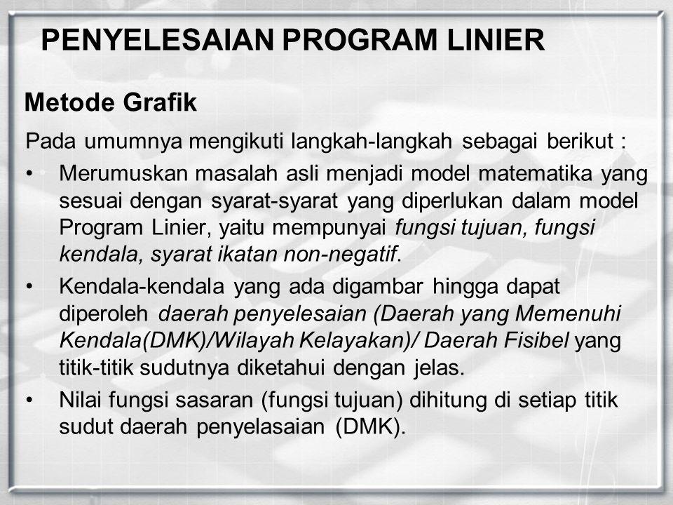 PENYELESAIAN PROGRAM LINIER Pada umumnya mengikuti langkah-langkah sebagai berikut : Merumuskan masalah asli menjadi model matematika yang sesuai deng