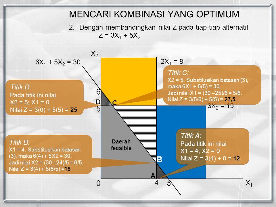 MENCARI KOMBINASI YANG OPTIMUM 2.Dengan membandingkan nilai Z pada tiap-tiap alternatif Z = 3X 1 + 5X 2 B C 2X 1 = 8 4 6 5 6X 1 + 5X 2 = 30 D A Daerah