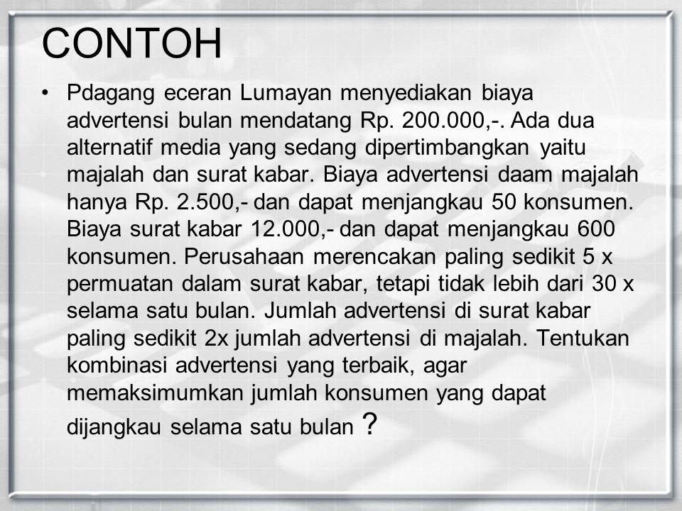 CONTOH Pdagang eceran Lumayan menyediakan biaya advertensi bulan mendatang Rp. 200.000,-. Ada dua alternatif media yang sedang dipertimbangkan yaitu m